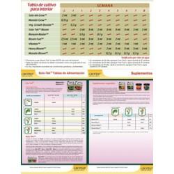 Tabla de fertilizantes Grotek